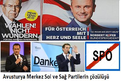 Ekonomik Krizler ve Seçimler Avusturya Örneği 3 – Haluk Başçıl